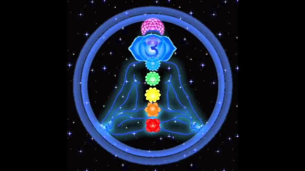 Ajna Chakra – the seat of intuition